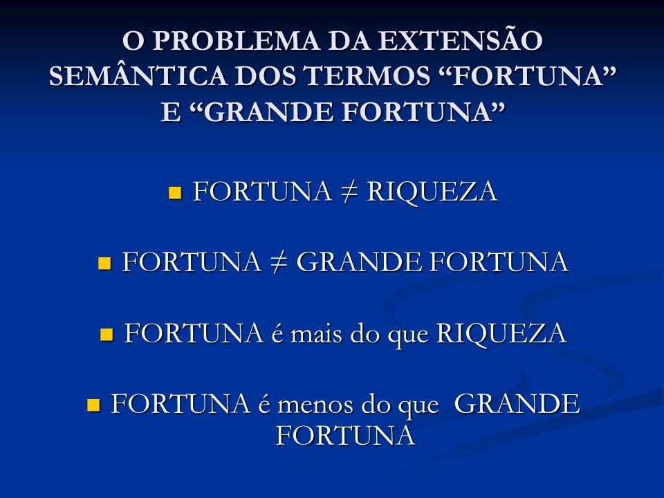 FORTUNA ≠ GRANDE FORTUNA FORTUNA é mais do que RIQUEZA