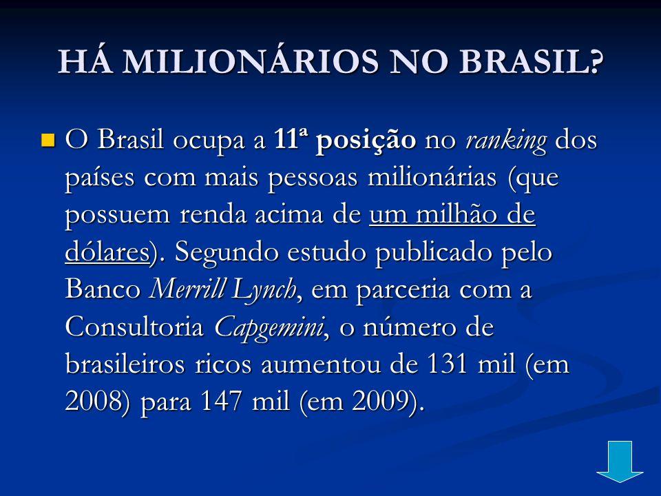 HÁ MILIONÁRIOS NO BRASIL