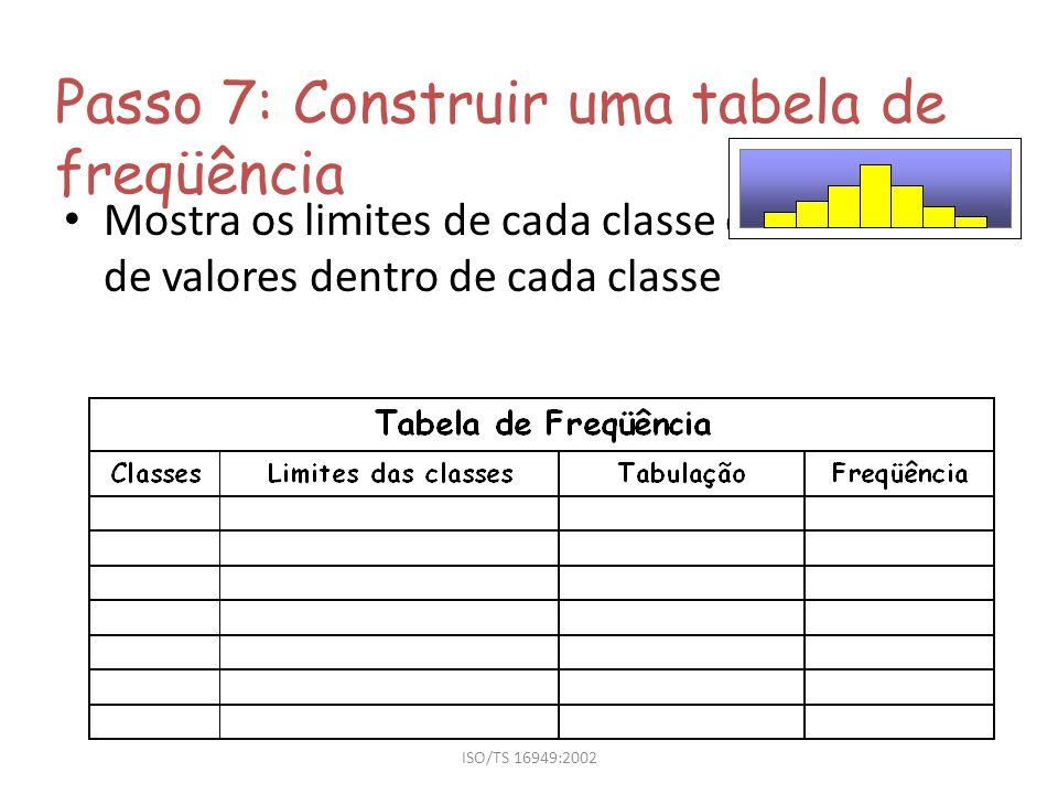 Passo 7: Construir uma tabela de freqüência