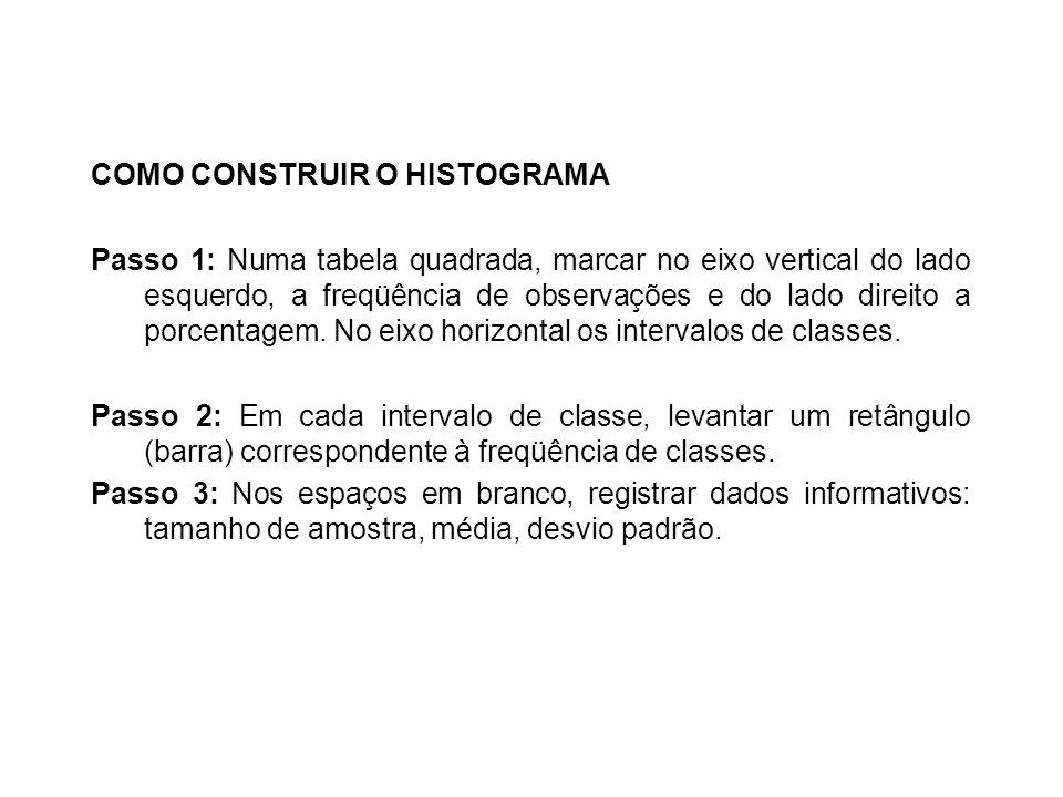 COMO CONSTRUIR O HISTOGRAMA