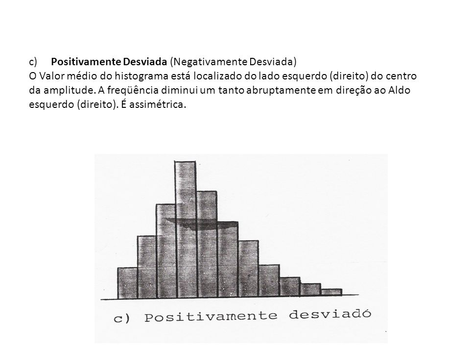 c) Positivamente Desviada (Negativamente Desviada)