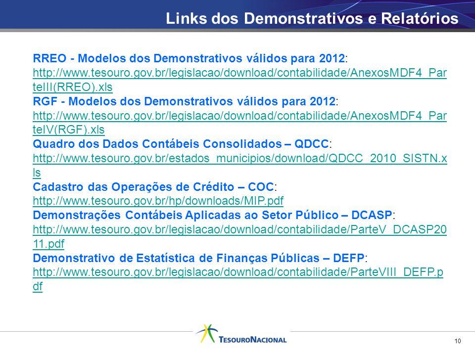 Links dos Demonstrativos e Relatórios