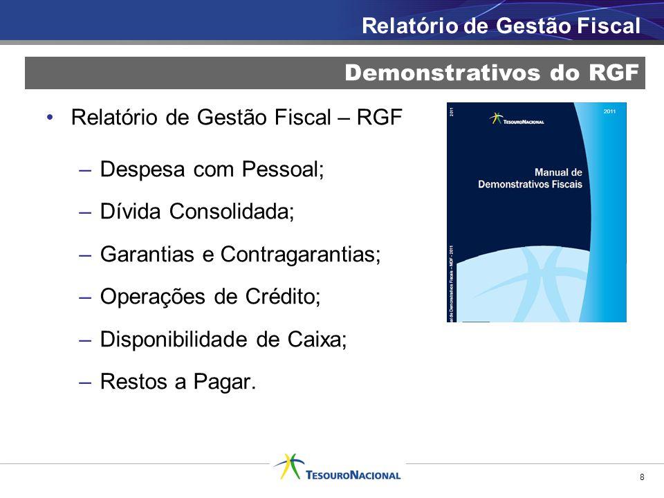 Demonstrativos do RGF Relatório de Gestão Fiscal