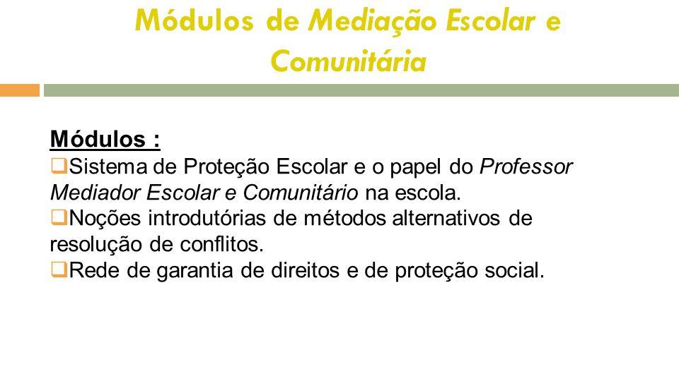 Módulos de Mediação Escolar e Comunitária