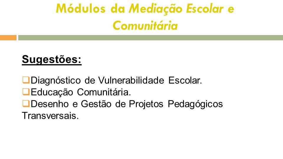 Módulos da Mediação Escolar e Comunitária