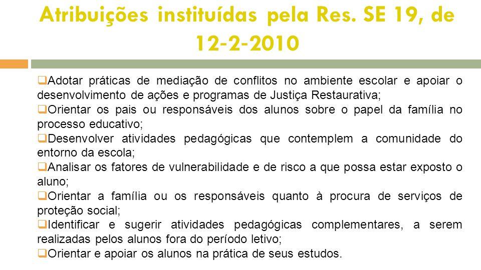 Atribuições instituídas pela Res. SE 19, de 12‐2‐2010