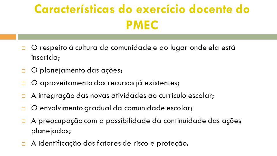 Características do exercício docente do PMEC