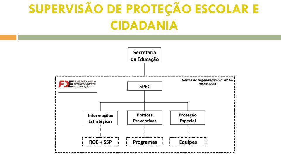 SUPERVISÃO DE PROTEÇÃO ESCOLAR E CIDADANIA