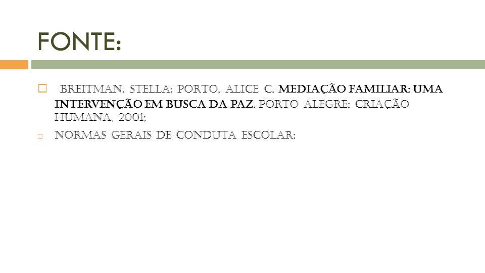 FONTE: BREITMAN, Stella; PORTO, Alice C. Mediação familiar: uma intervenção em busca da paz. Porto Alegre: Criação Humana, 2001;