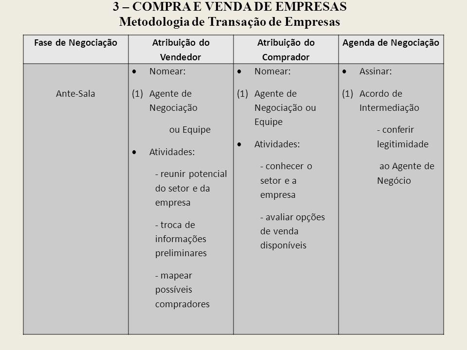 3 – COMPRA E VENDA DE EMPRESAS Metodologia de Transação de Empresas