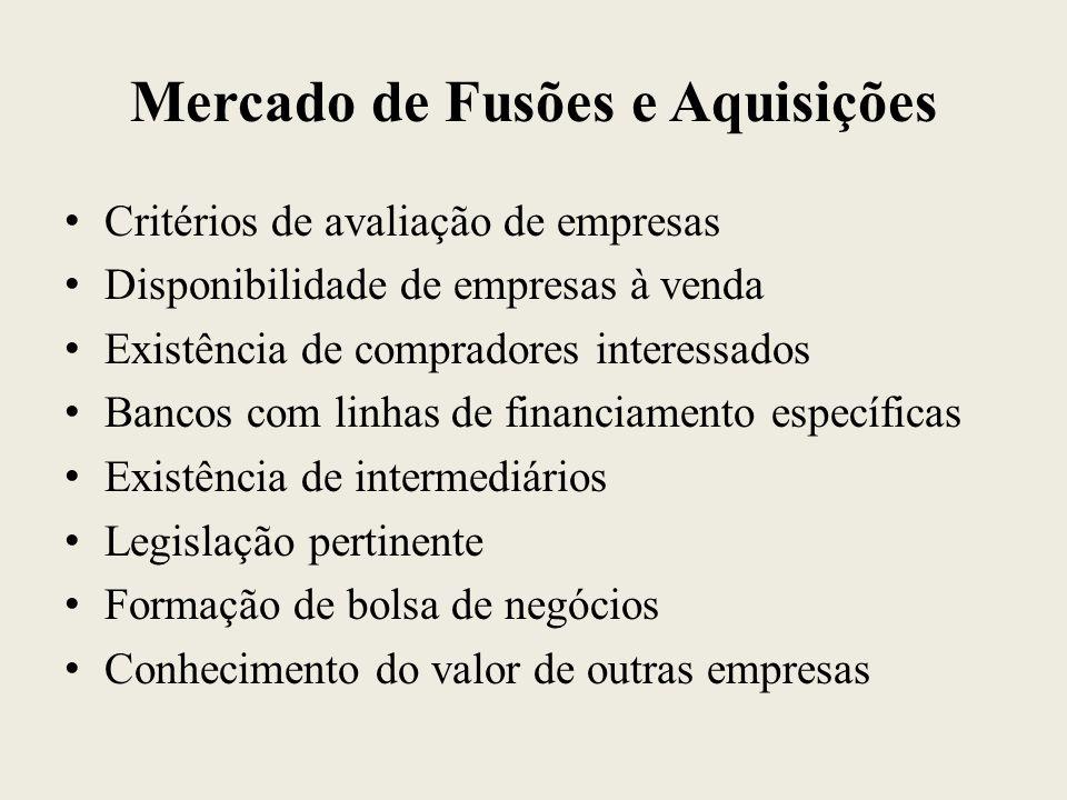 Mercado de Fusões e Aquisições