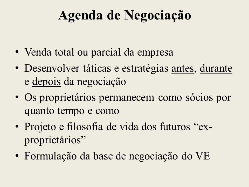 Agenda de Negociação Venda total ou parcial da empresa