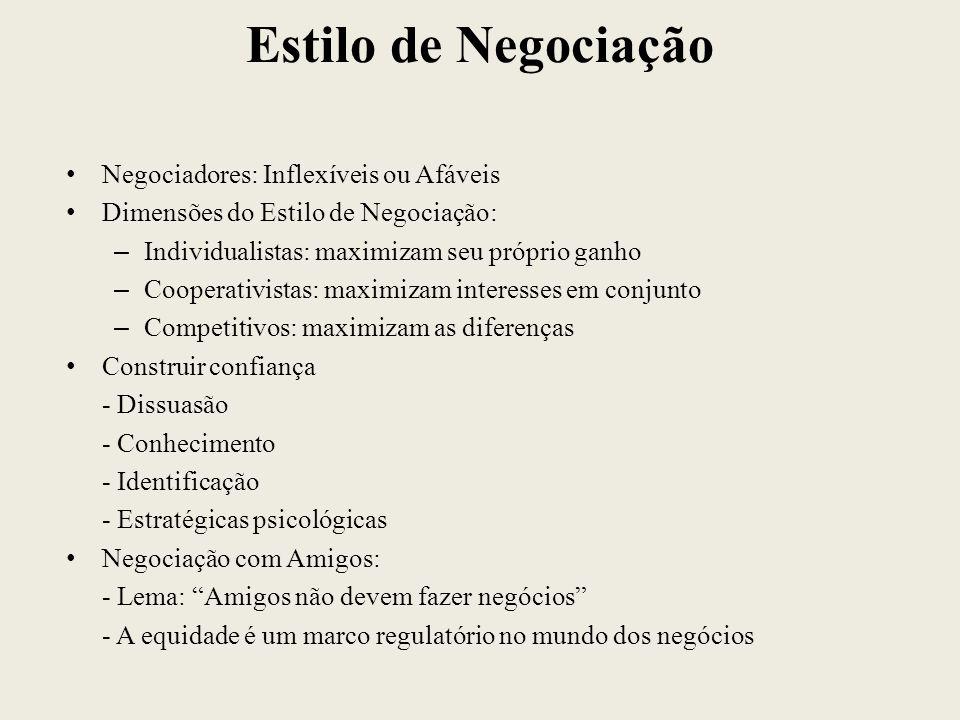 Estilo de Negociação Negociadores: Inflexíveis ou Afáveis