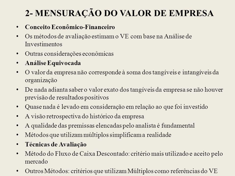 2- MENSURAÇÃO DO VALOR DE EMPRESA