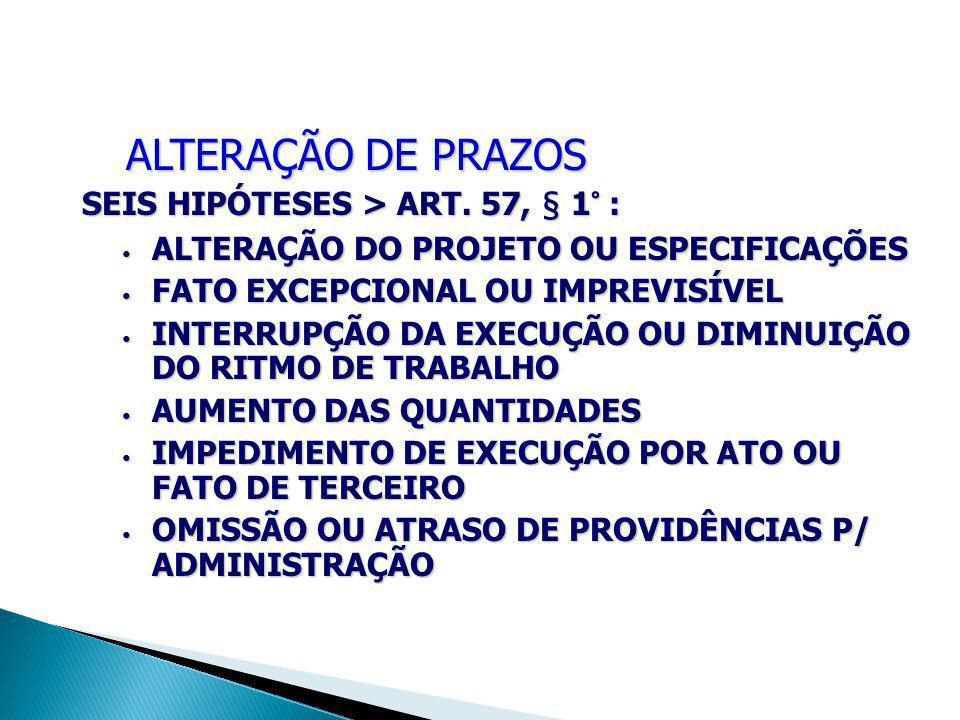 ALTERAÇÃO DE PRAZOS SEIS HIPÓTESES > ART. 57, § 1° :
