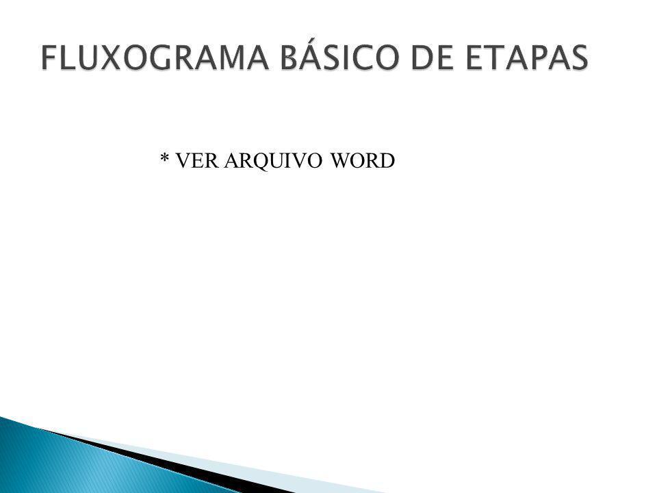 FLUXOGRAMA BÁSICO DE ETAPAS
