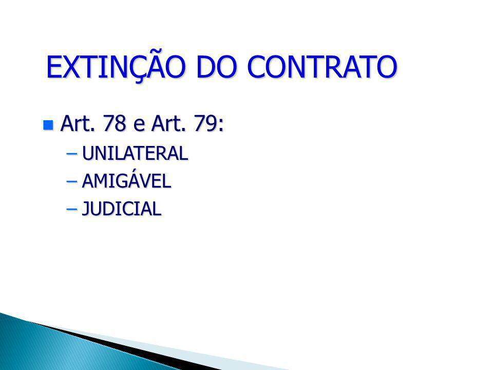 EXTINÇÃO DO CONTRATO Art. 78 e Art. 79: UNILATERAL AMIGÁVEL JUDICIAL