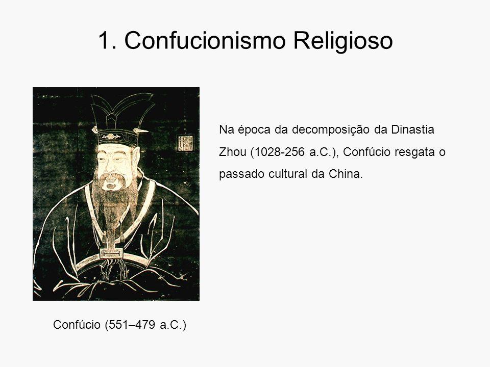 1. Confucionismo Religioso