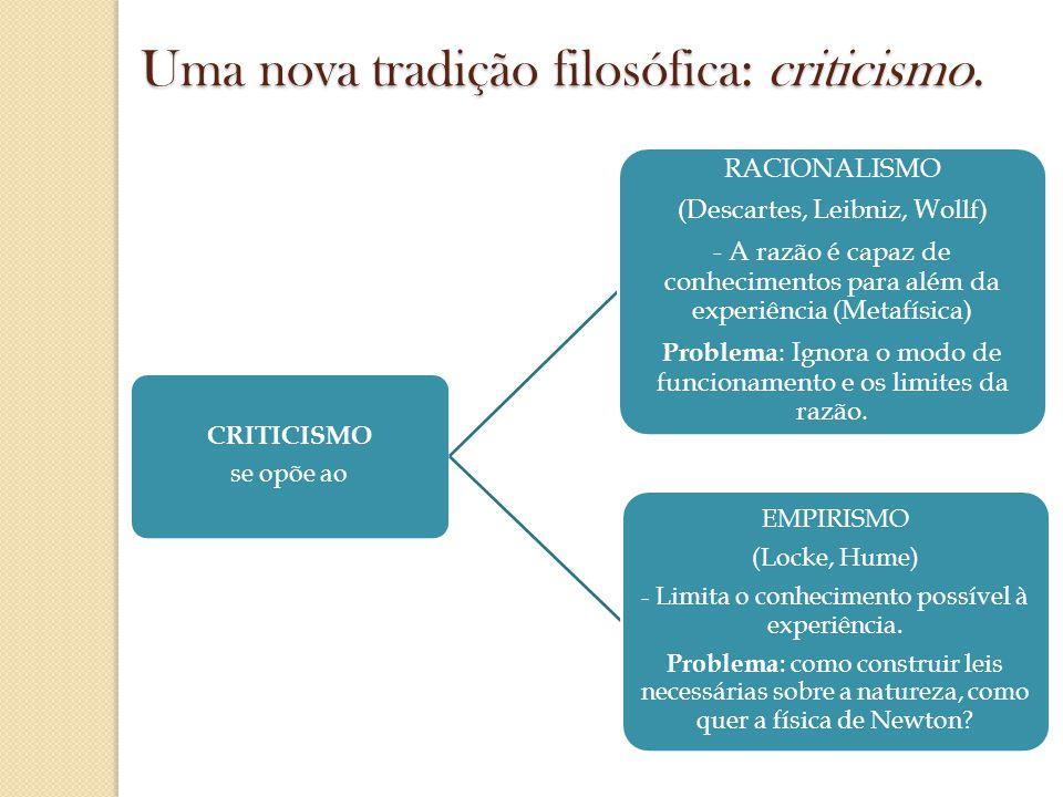 Uma nova tradição filosófica: criticismo.