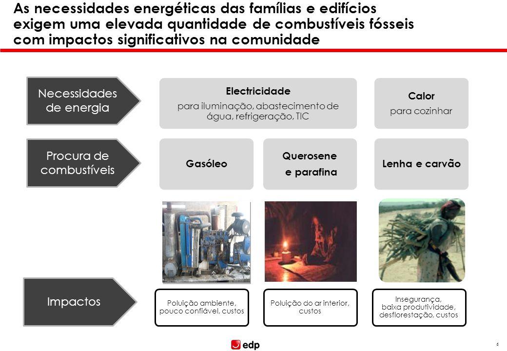 A EDP oferece Serviços de Energia que atendem necessidades humanas básicas e possibilita o uso produtivo de energia