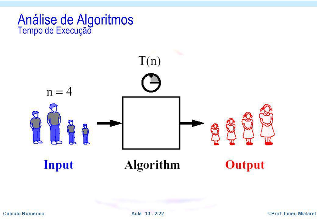 Análise de Algoritmos Tempo de Execução