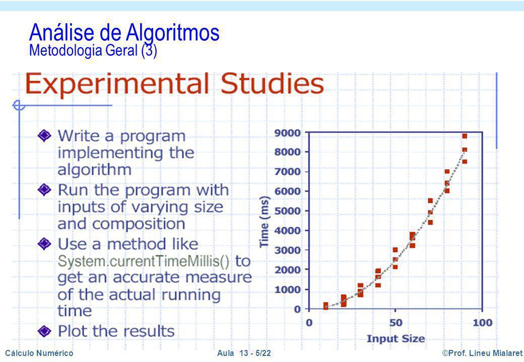 Análise de Algoritmos Metodologia Geral (3)