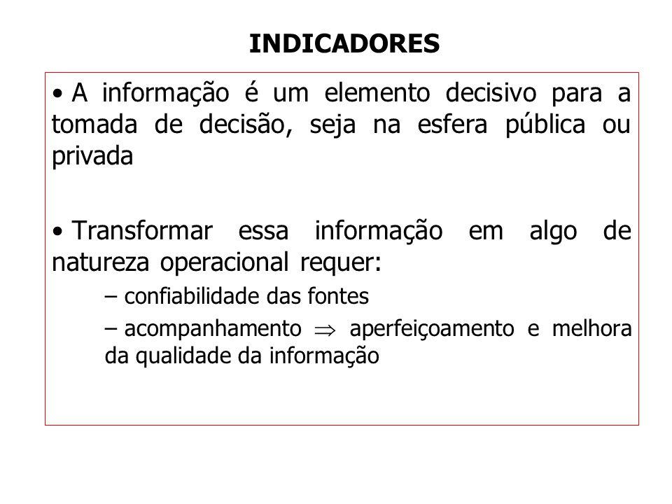 Transformar essa informação em algo de natureza operacional requer: