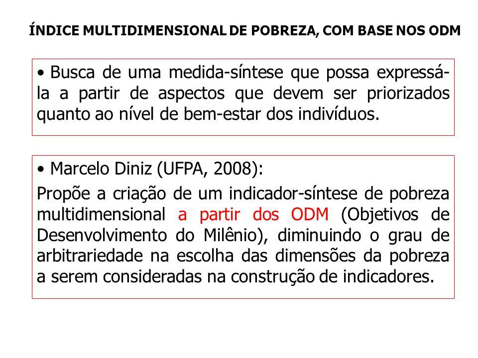ÍNDICE MULTIDIMENSIONAL DE POBREZA, COM BASE NOS ODM