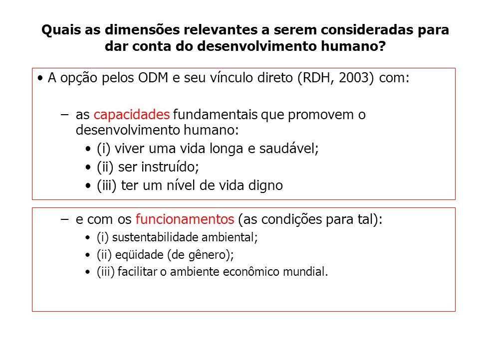 A opção pelos ODM e seu vínculo direto (RDH, 2003) com: