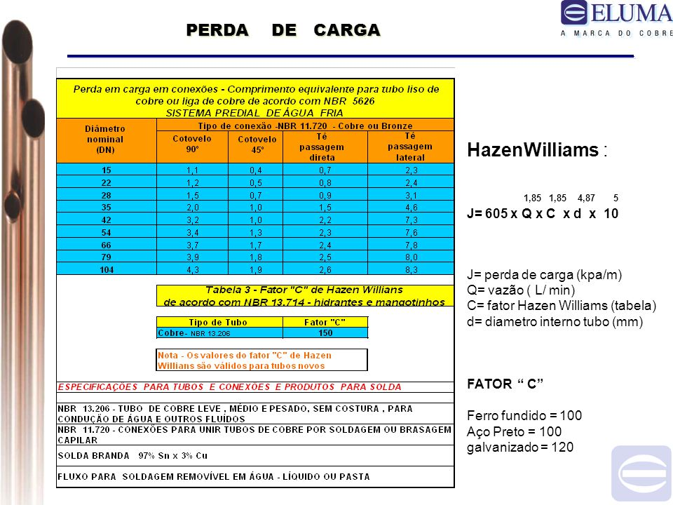 MMMMM HazenWilliams : 1,85 1,85 4,87 5 PERDA DE CARGA