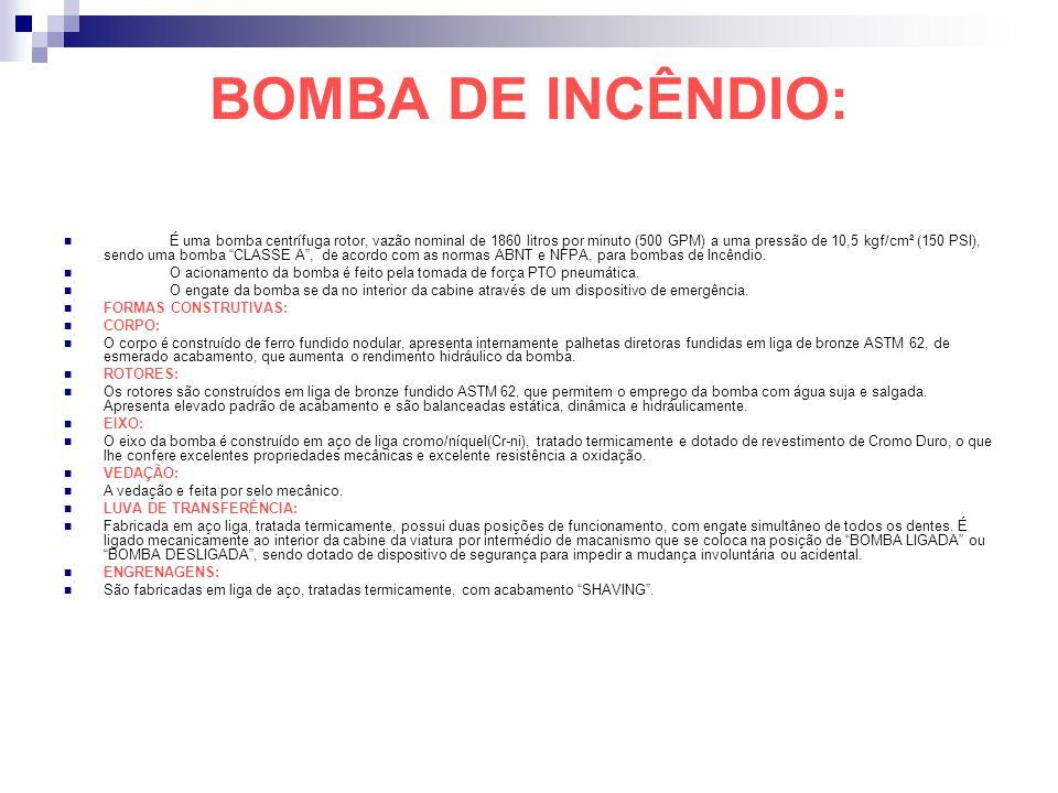 BOMBA DE INCÊNDIO: