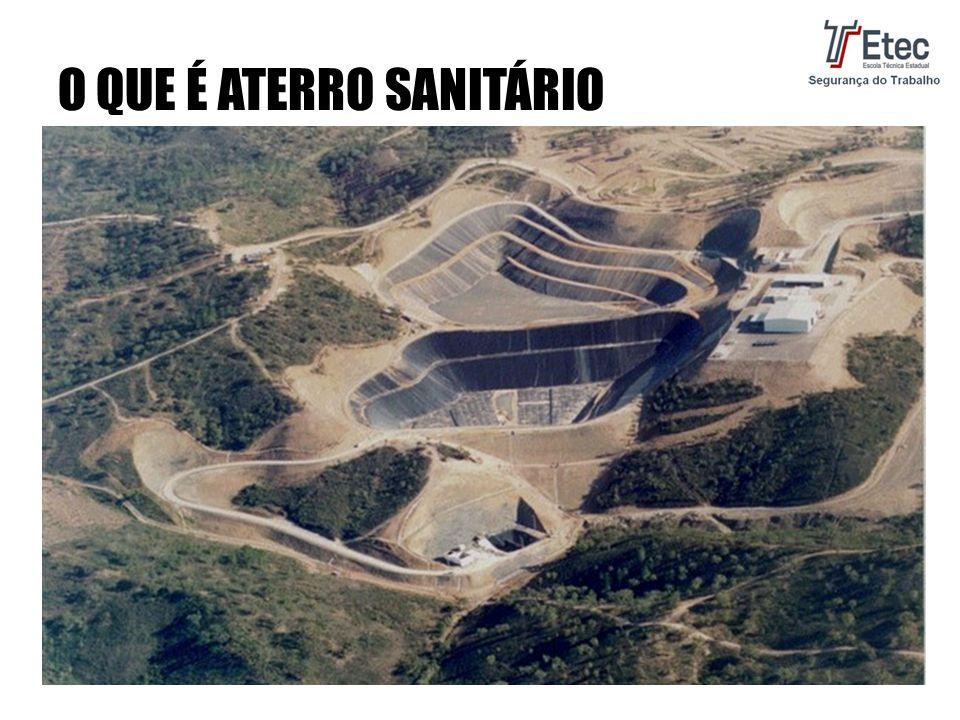 O QUE É ATERRO SANITÁRIO