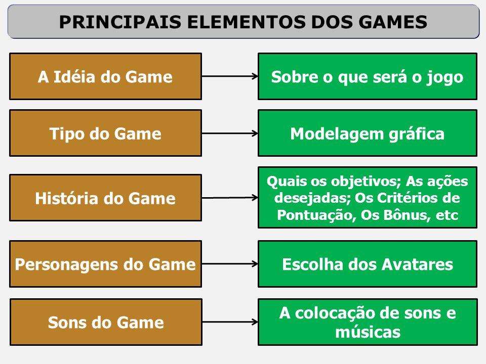 PRINCIPAIS ELEMENTOS DOS GAMES A colocação de sons e músicas