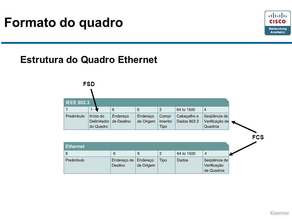 Formato do quadro Estrutura do Quadro Ethernet FSD FCS