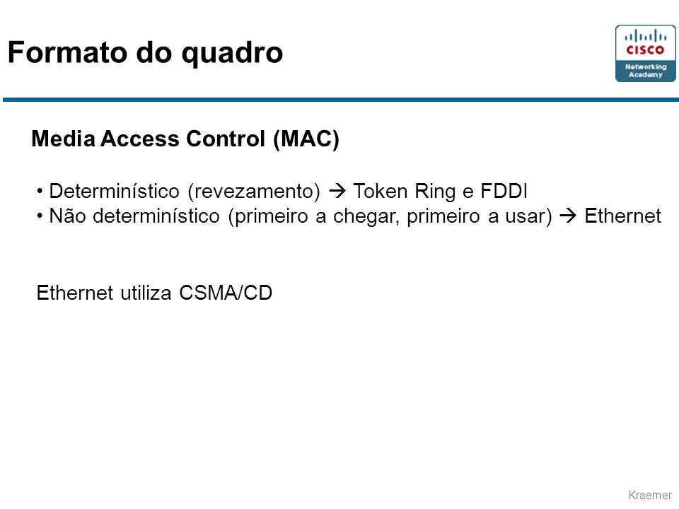Formato do quadro Media Access Control (MAC)