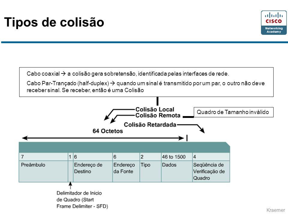 Tipos de colisão Cabo coaxial  a colisão gera sobretensão, identificada pelas interfaces de rede.