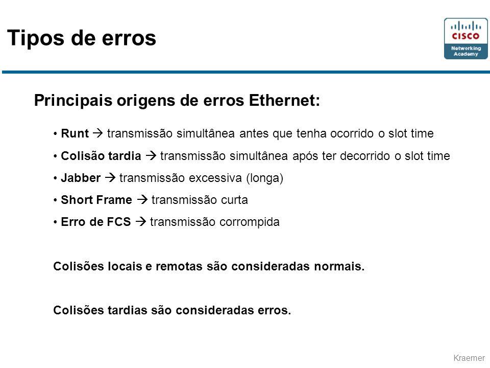 Tipos de erros Principais origens de erros Ethernet: