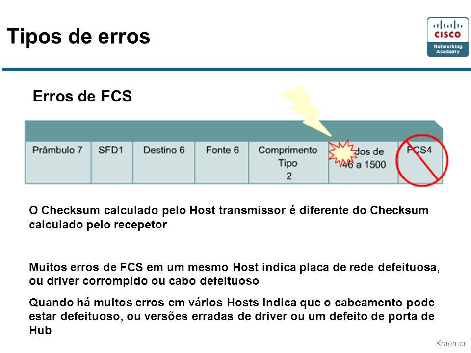 Tipos de erros Erros de FCS