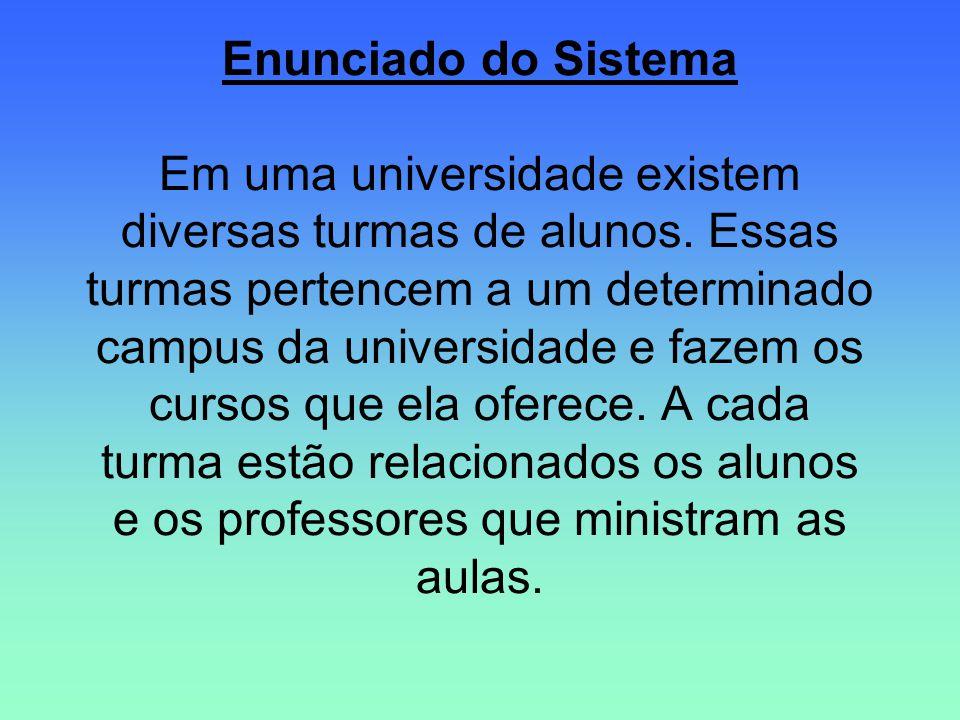 Enunciado do Sistema Em uma universidade existem diversas turmas de alunos.