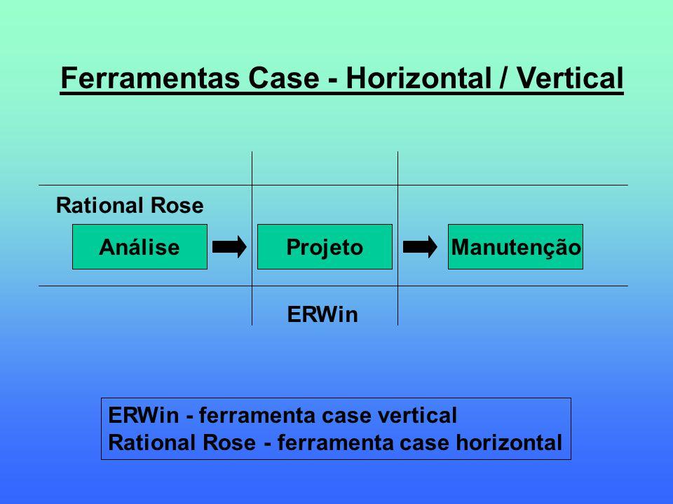 Ferramentas Case - Horizontal / Vertical