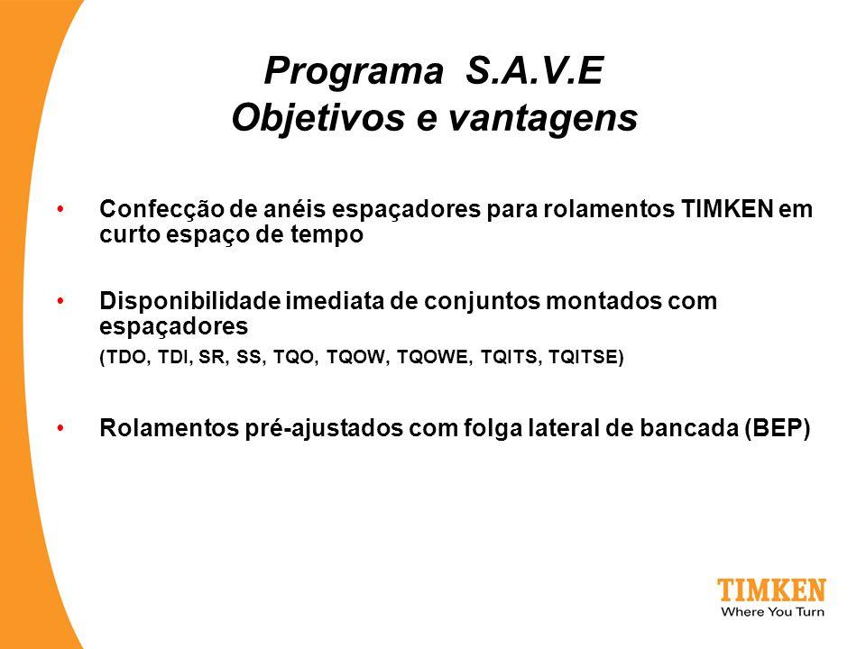 Programa S.A.V.E Objetivos e vantagens