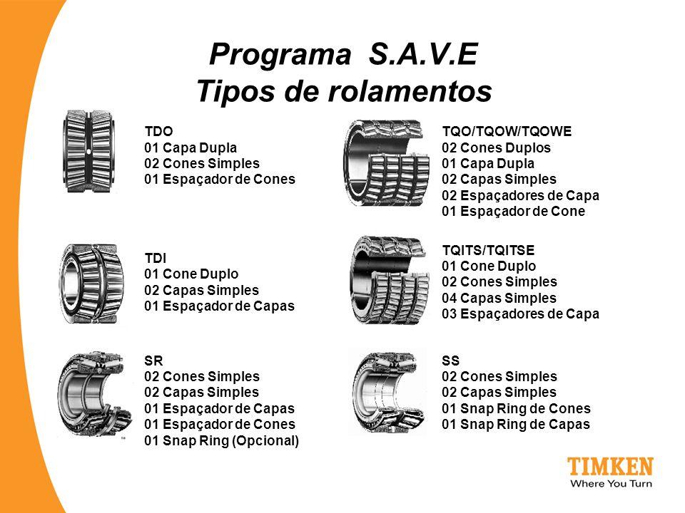 Programa S.A.V.E Tipos de rolamentos