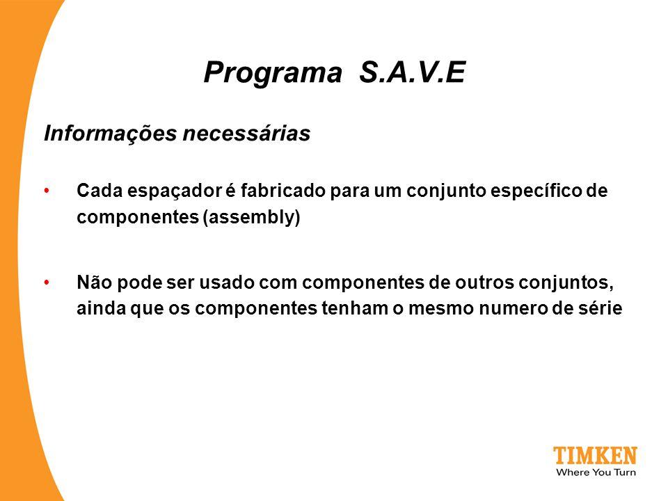 Programa S.A.V.E Informações necessárias
