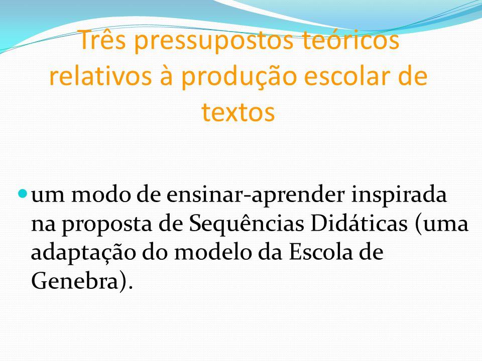Três pressupostos teóricos relativos à produção escolar de textos