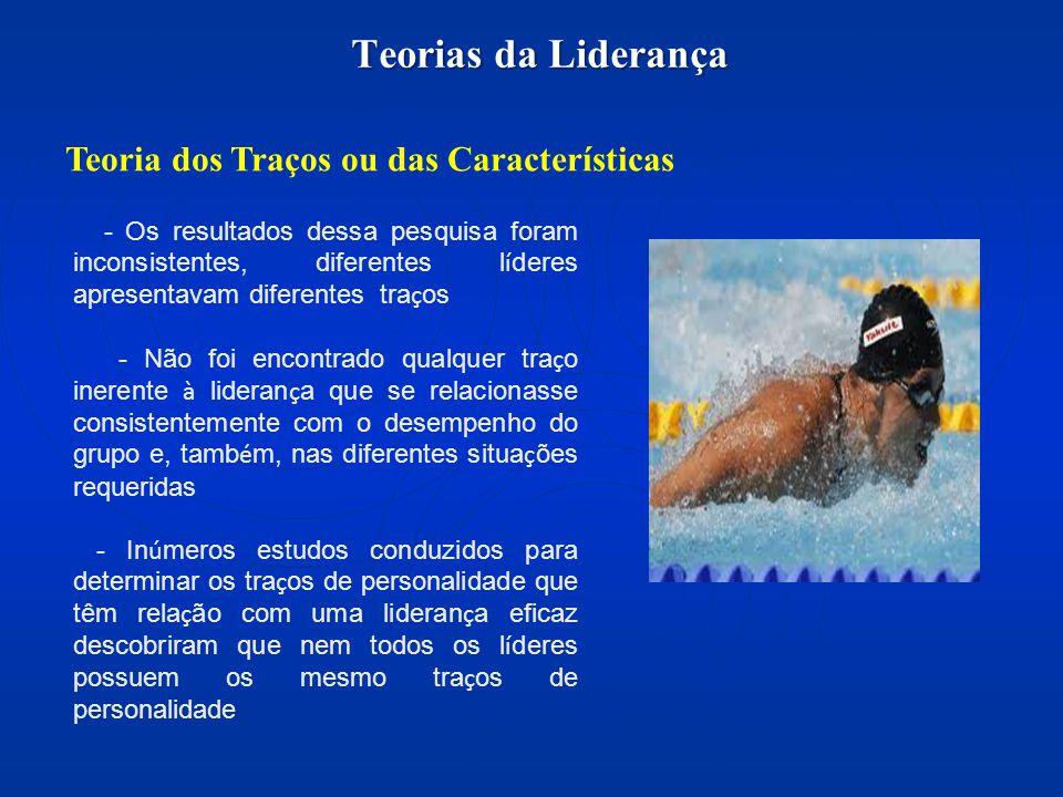 Teorias da Liderança Teoria dos Traços ou das Características
