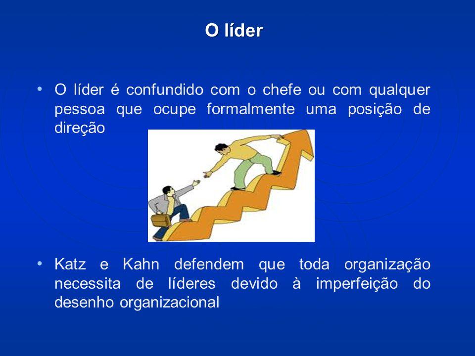 O líder O líder é confundido com o chefe ou com qualquer pessoa que ocupe formalmente uma posição de direção.
