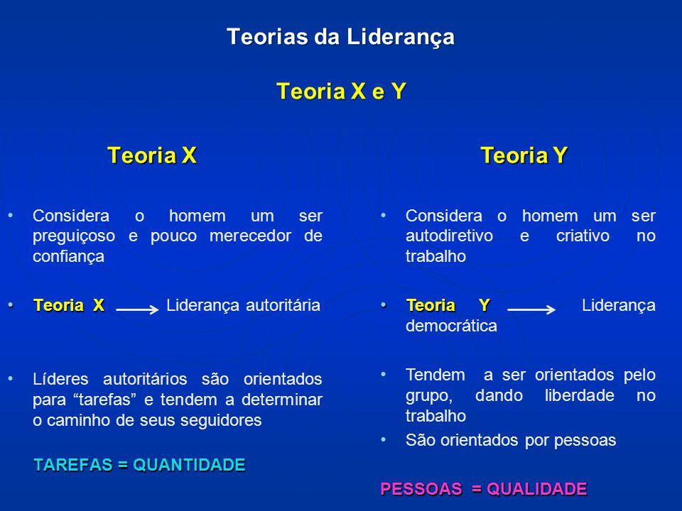 Teorias da Liderança Teoria X e Y