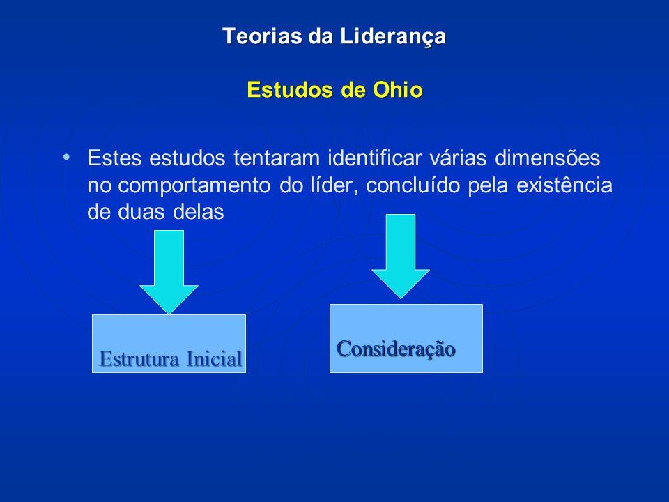 Teorias da Liderança Estudos de Ohio