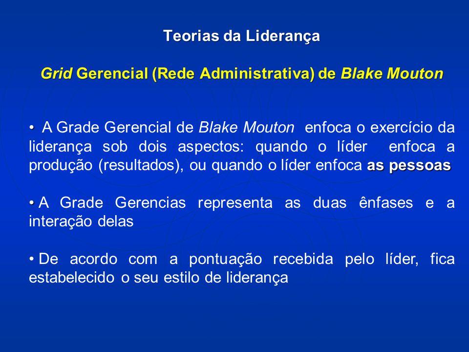 Teorias da Liderança Grid Gerencial (Rede Administrativa) de Blake Mouton