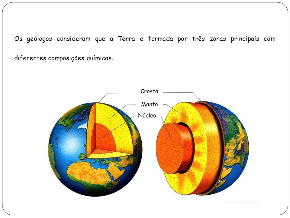 Os geólogos consideram que a Terra é formada por três zonas principais com diferentes composições químicas.
